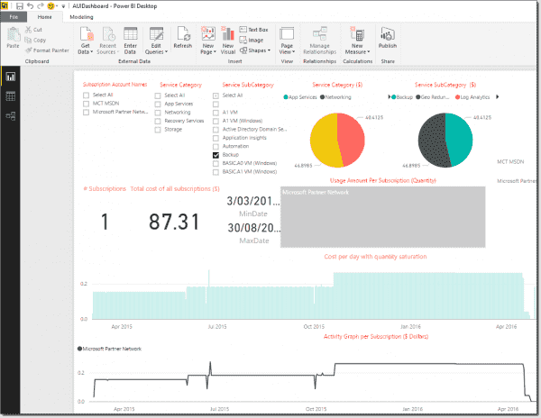 PowerBI Desktop Dashboard