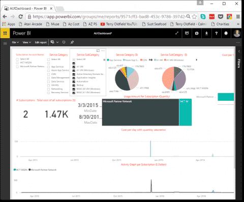 Azure Usage and Billing Portal
