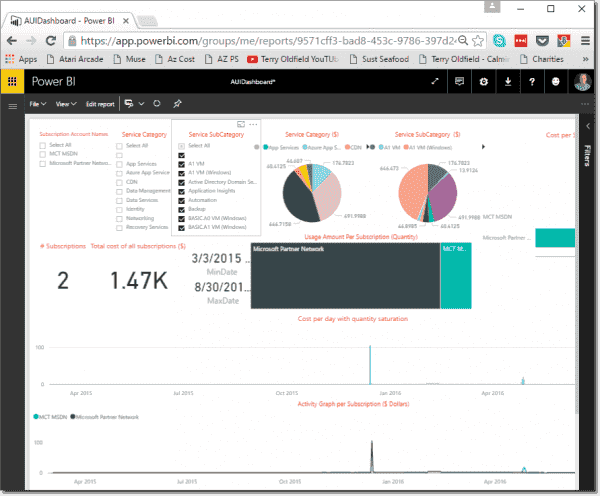 PowerBI Web Dashboard