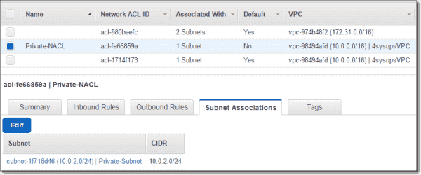 Private NACL and Private Subnet association