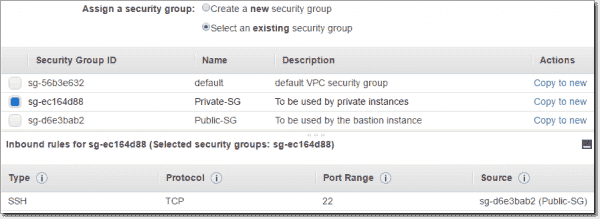 Private instance Security Group