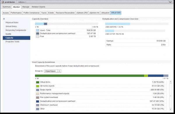 VMware VSAN capacity monitoring detailed