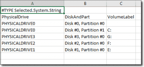 Match physical drives to volume labels with PowerShell