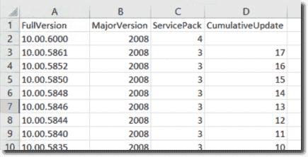 sqlserverversions.csv file