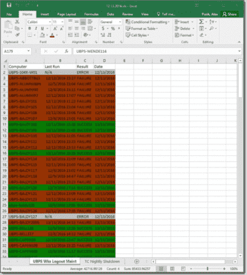Auditing scheduled tasks with PowerShell and Excel