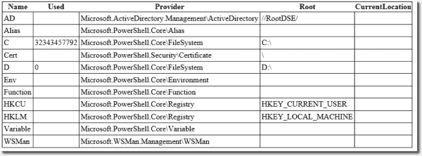Building html reports in powershell with convertto html for Html table border