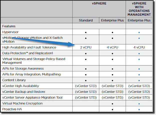 VMware vCenter Operations Manager (Part 2) - Installation