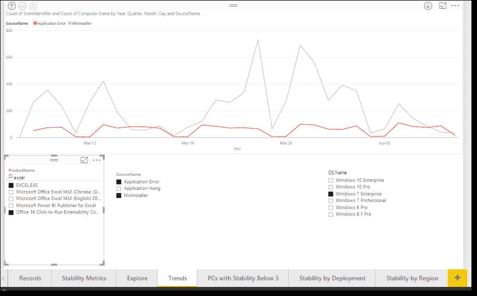 vista stability index