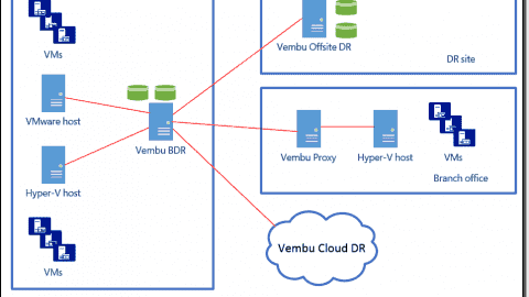 Free backup for Hyper-V and vSphere - Vembu VMBackup