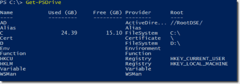 What are PowerShell drives and why use them?