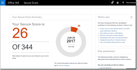 Office 365 Secure Score - Multi-factor authentication (MFA)