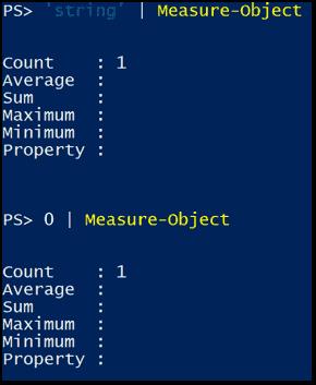 Measure-Object simple case