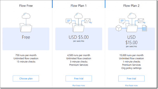 Microsoft Flow has three plans with different features