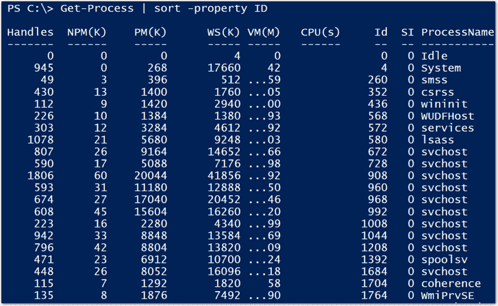 Sorting Windows processes by ID