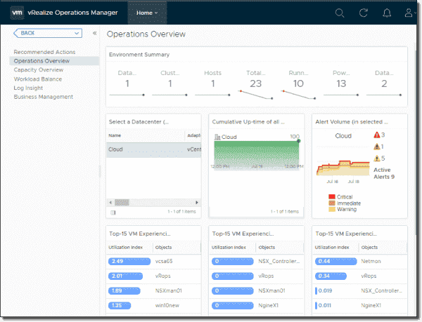 The new HTML5 vROps 6.6 interface looks great and performs well