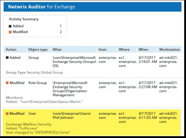 Netwrix Auditor change management