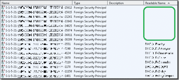 Orphan FPSs with empty readable names