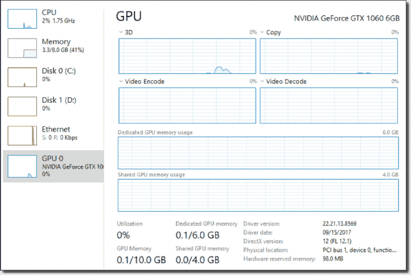 Creators Update Task Manager