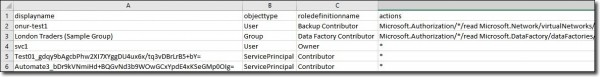 Reporting Azure roles assigned to the objects