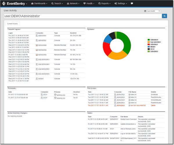 User activity auditing in EventSentry v3.4