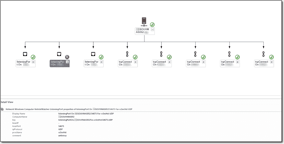 Incredible Monitor Network Connections And Listening Ports With Scom 4Sysops Wiring Digital Resources Almabapapkbiperorg