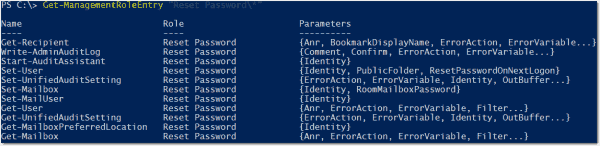 Reset password available commands