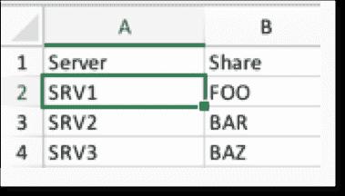 Understanding PowerShell function parameter sets