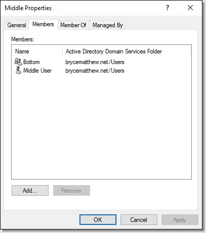 Read nested Active Directory groups in PowerShell – 4sysops