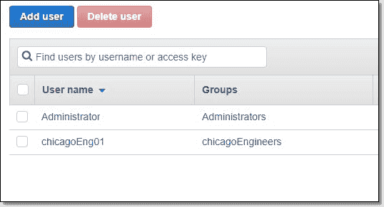 User creation verification