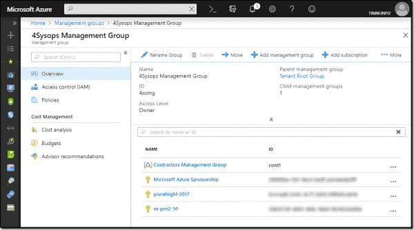A populated Azure management group