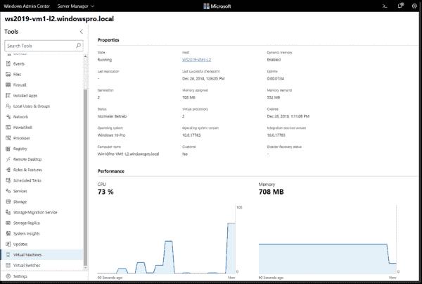The VM dashboard monitor displaying fundamental VM metrics