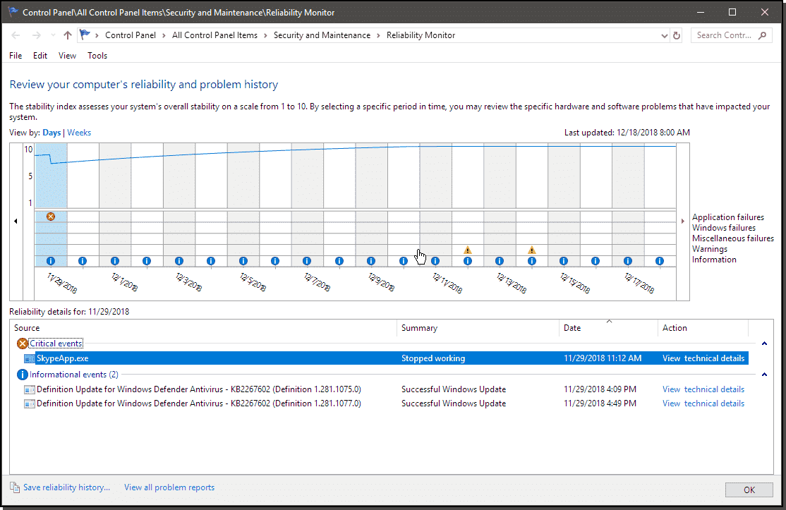 What is Windows Server 2019 System Insights? – 4sysops