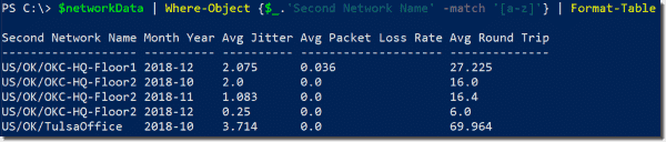 Network data with missing network names filtered out