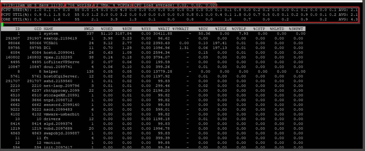 ESXTOP CPU view