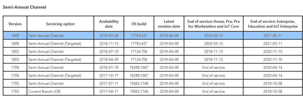 New with updates in Windows 10 1903: defer upgrades in all editions