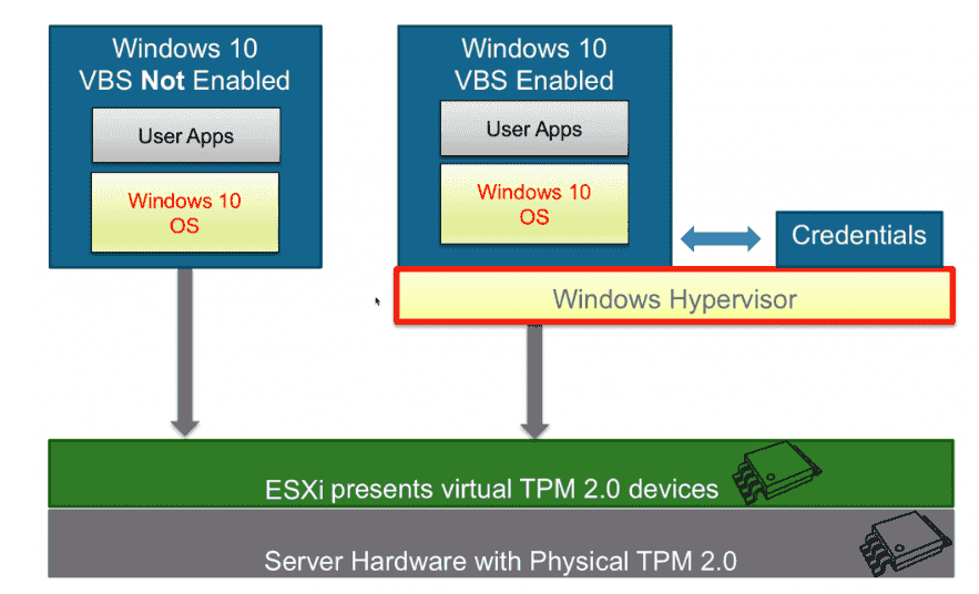 New in virtual machine hardware version 14 (vmx-14) – 4sysops