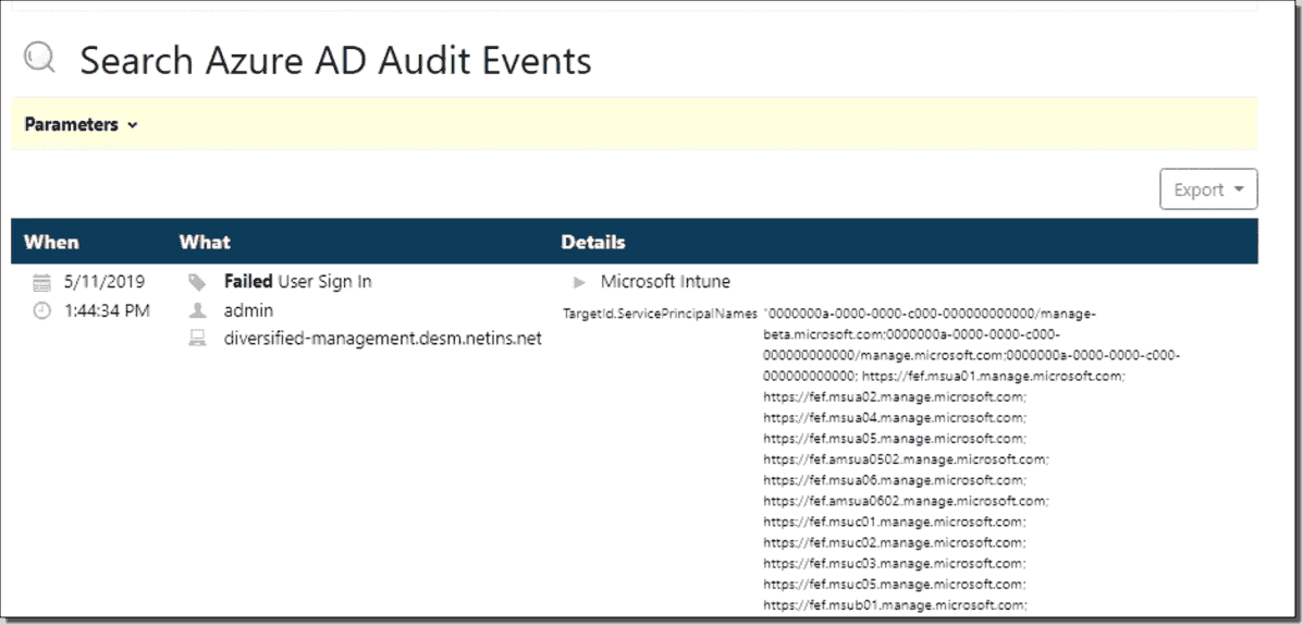 Cygna Labs Auditor – Reporting Office 365, Azure Active Directory