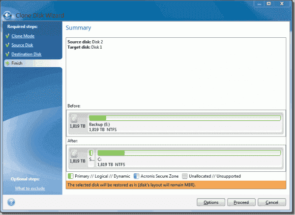 You see a summary of all selected drives before starting the clone process
