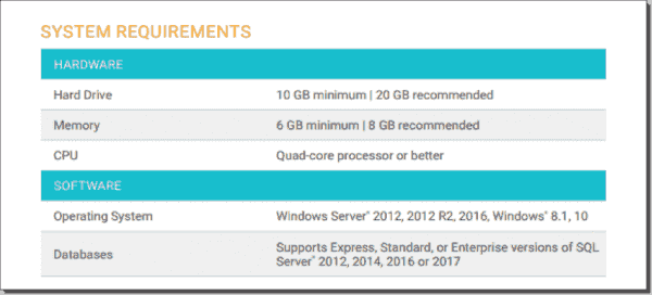 SCM system requirements