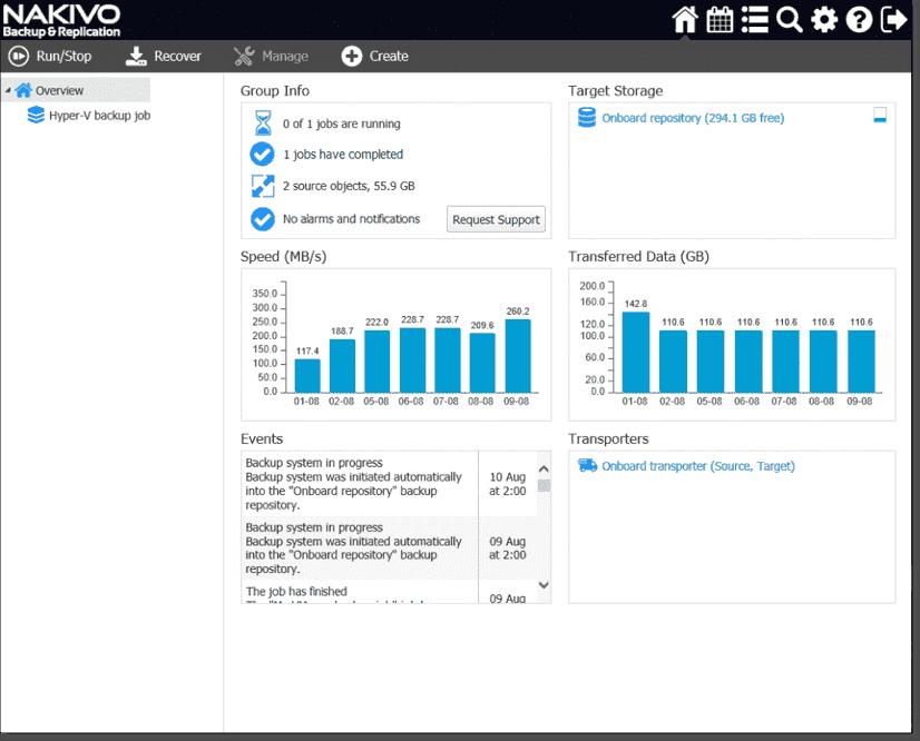 Nakivo Backup & Replication 9 0 for Windows Server 2019