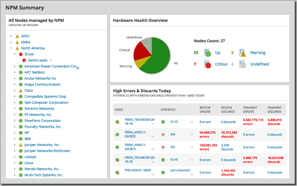 A dashboard showing client health by group and interfaces with issues