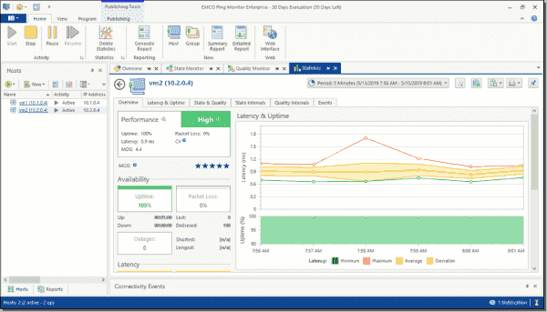 EMCO Ping Monitor Enterprise Statistics view