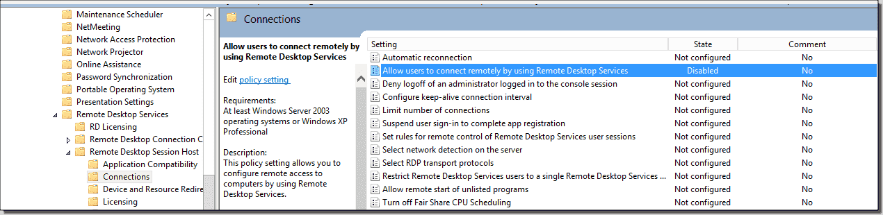 The Vpn Connection Was Started By A Remote Desktop User