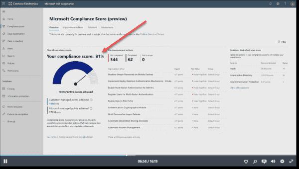 Viewing the Microsoft Compliance Score dashboard