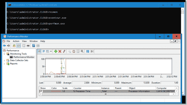 Running Performance Monitor in Windows Server 2019 Core