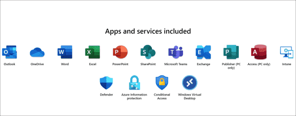 Application and services of Microsoft 365 Business