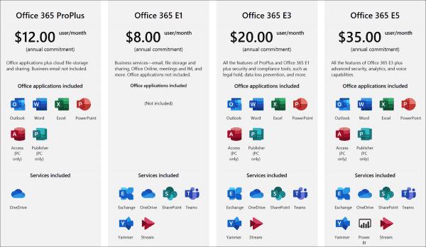Enterprise plans for Microsoft Office 365