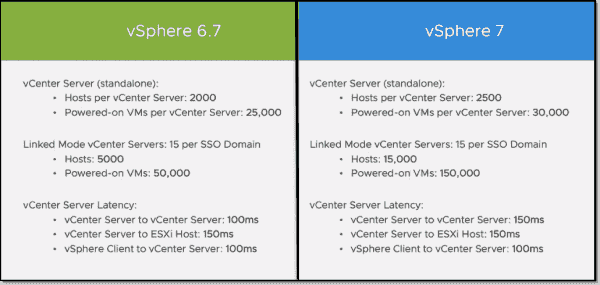vCenter server scalability improvements