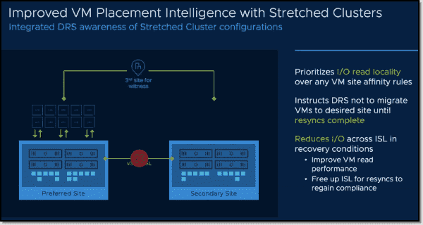 Improved VM placement intelligence with stretched clusters