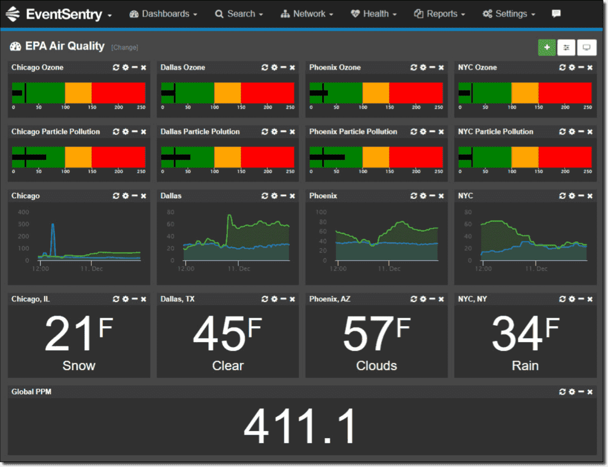 EventSentry 4.1: Monitor expiring passwords, pending reboots, and performance metrics with a Hybrid SIEM